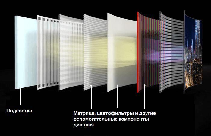 Конструкция светодиодной матрицы